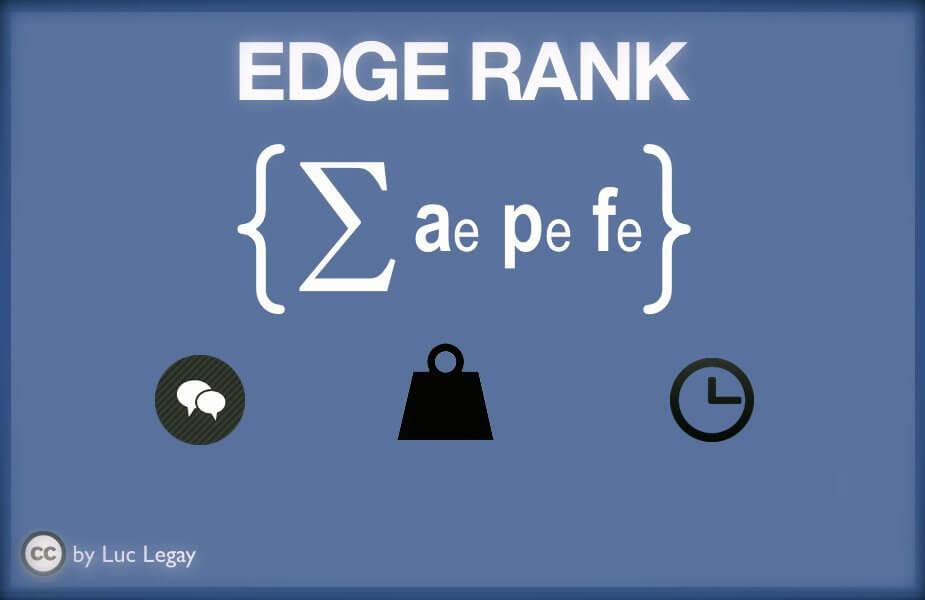 Edge Rank