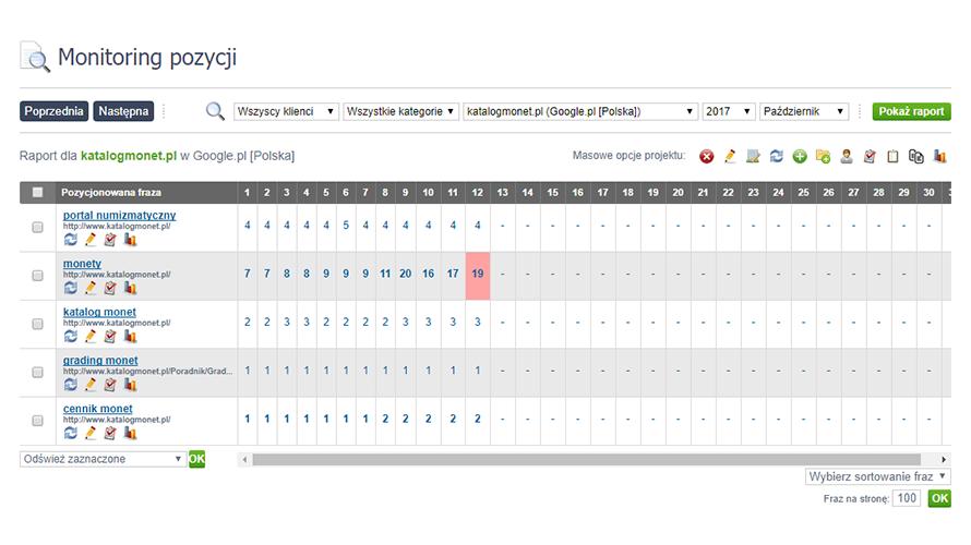 monitoring pozycji w Google Stat4seo