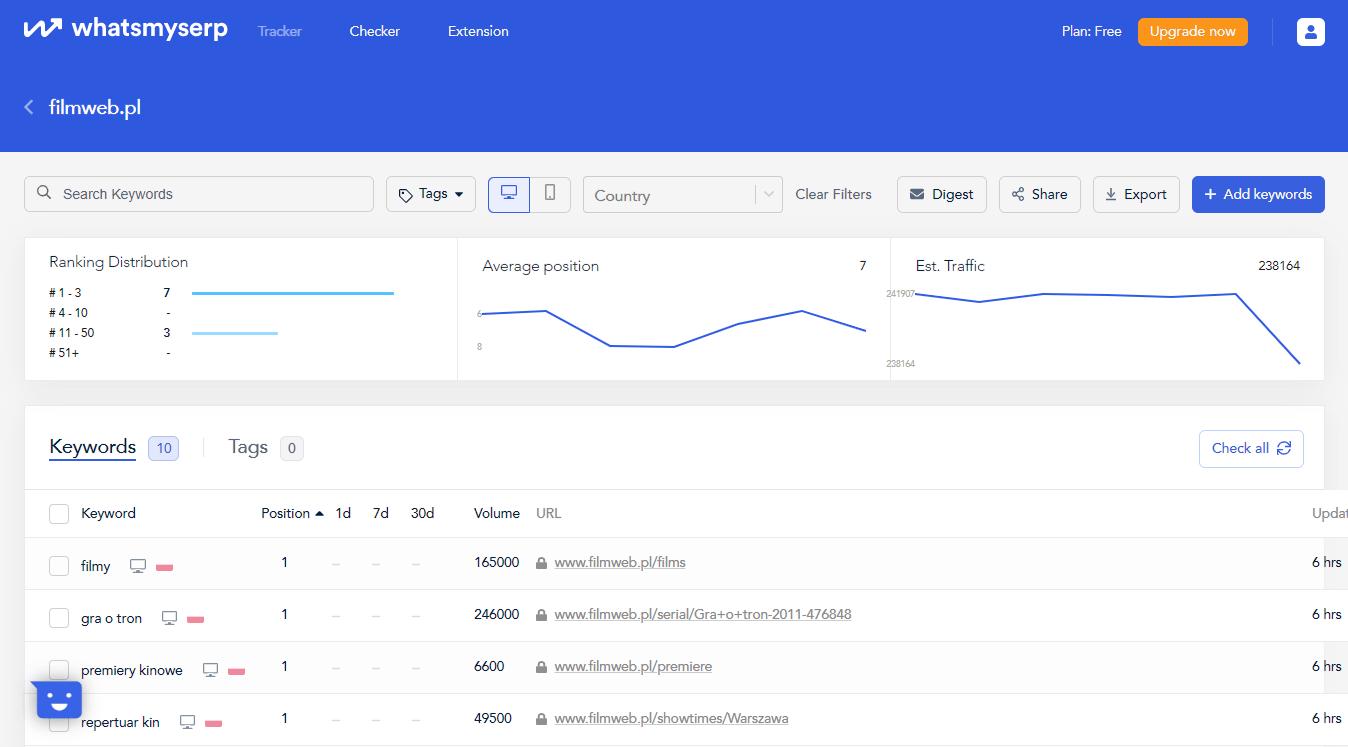 monitoring pozycji w Google Whatsmyserp