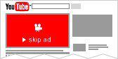 reklamy-wideo-mozliwe-do-pominiecia-grafika-support-google